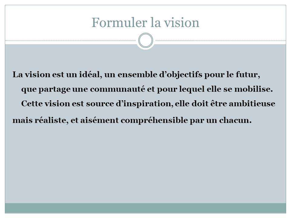 Formuler la vision