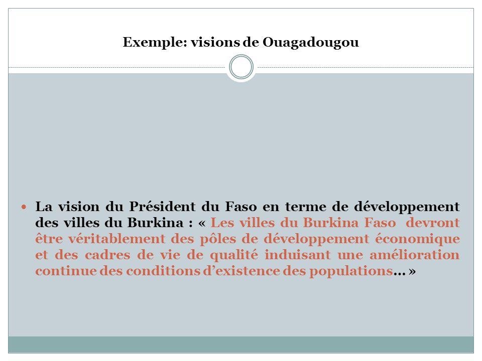 Exemple: visions de Ouagadougou