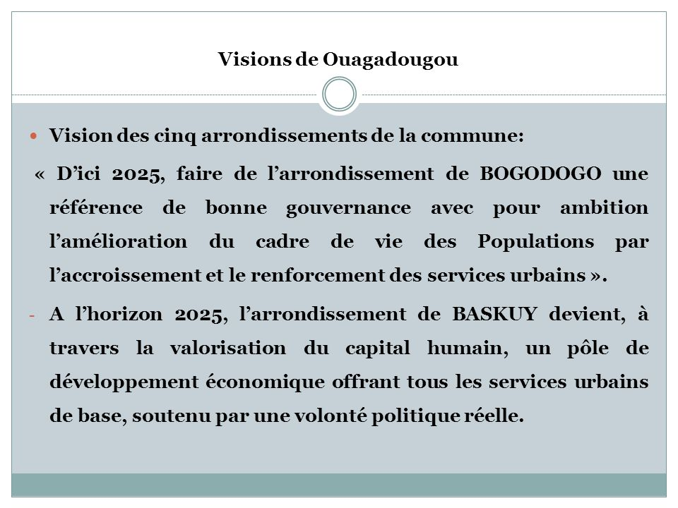 Visions de Ouagadougou