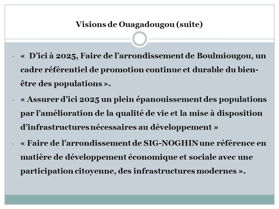 Visions de Ouagadougou (suite)