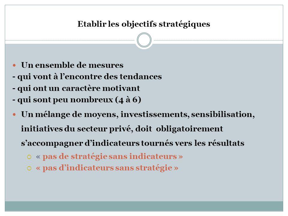 Etablir les objectifs stratégiques