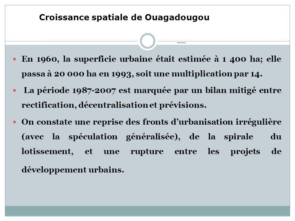 _ Croissance spatiale de Ouagadougou