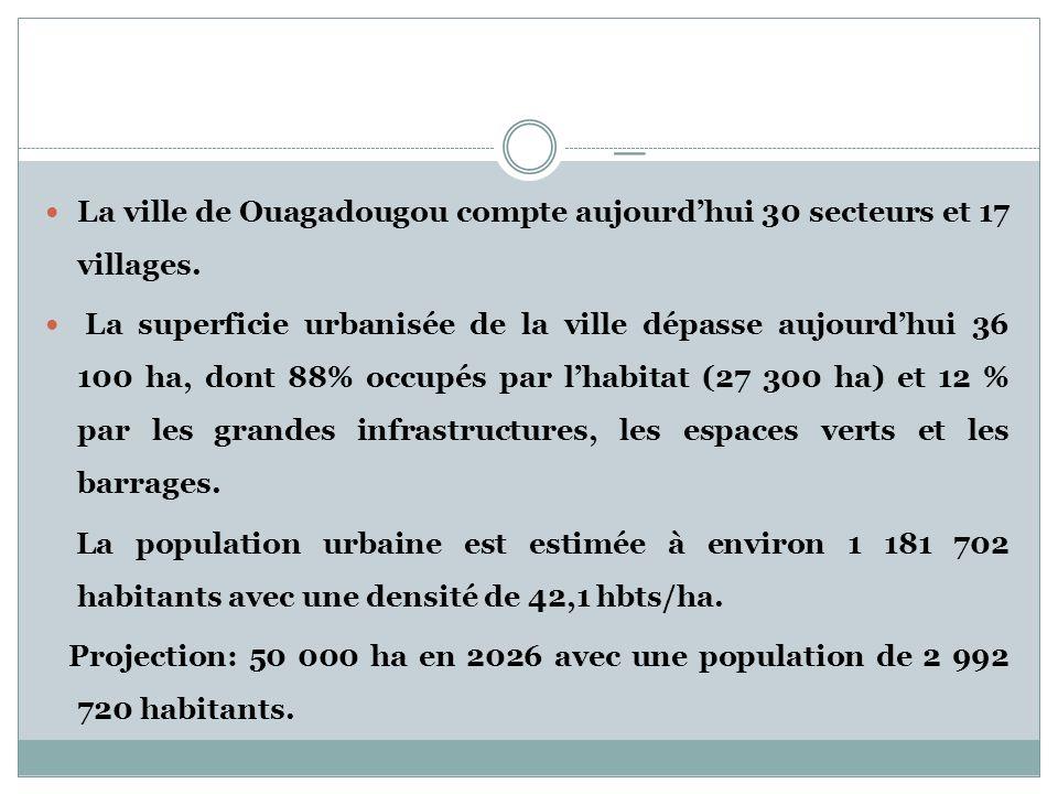 _La ville de Ouagadougou compte aujourd'hui 30 secteurs et 17 villages.