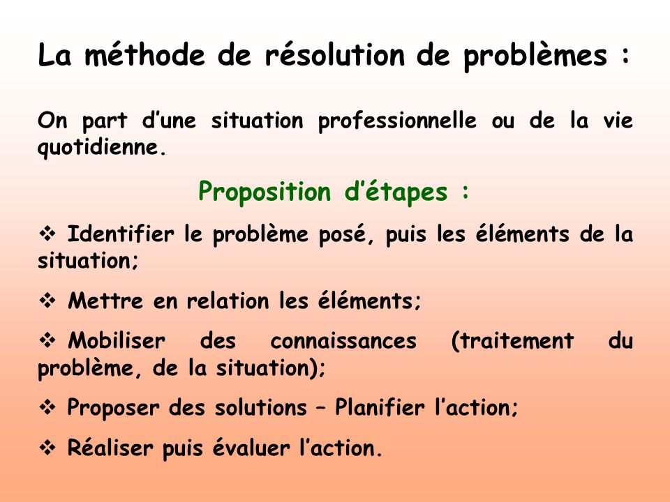 La méthode de résolution de problèmes : Proposition d'étapes :
