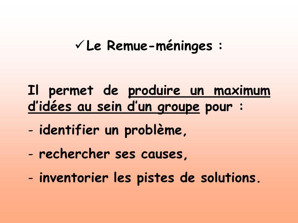 Le Remue-méninges : Il permet de produire un maximum d'idées au sein d'un groupe pour : identifier un problème,