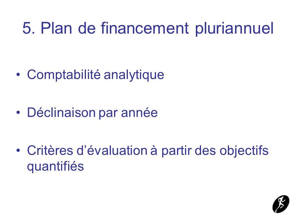 5. Plan de financement pluriannuel