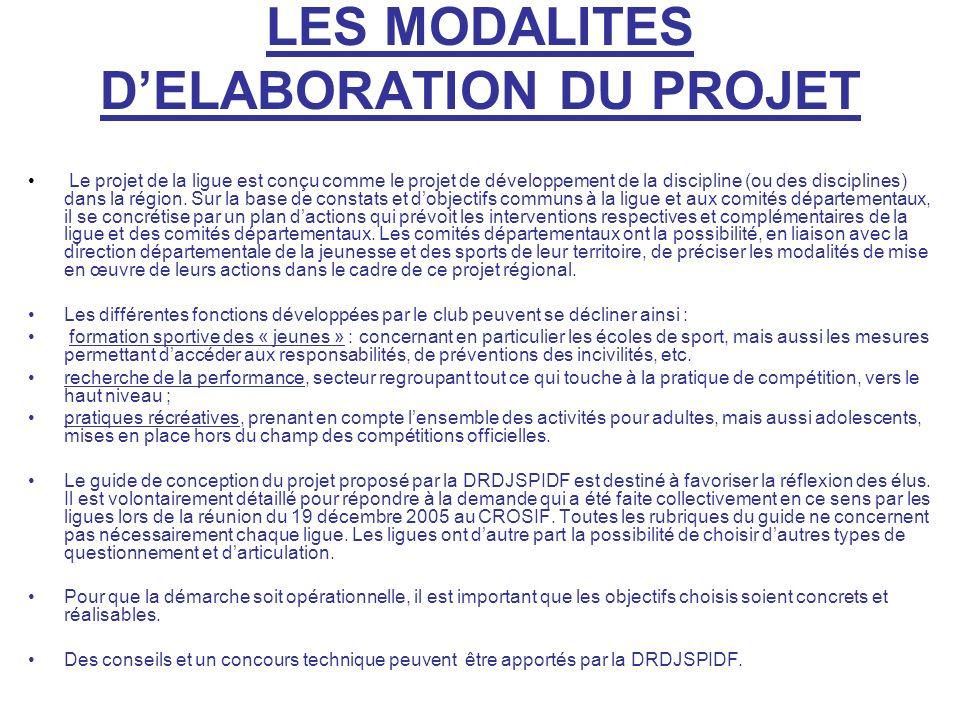 LES MODALITES D'ELABORATION DU PROJET