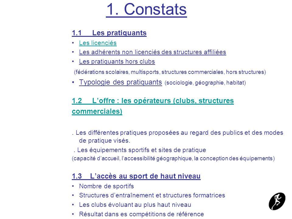 1. Constats 1.1 Les pratiquants