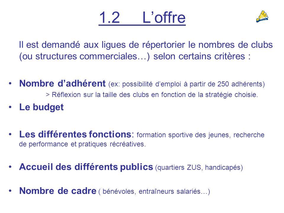 1.2 L'offre Il est demandé aux ligues de répertorier le nombres de clubs (ou structures commerciales…) selon certains critères :