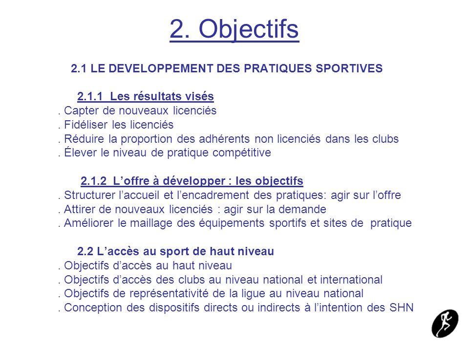 2. Objectifs 2.1 LE DEVELOPPEMENT DES PRATIQUES SPORTIVES