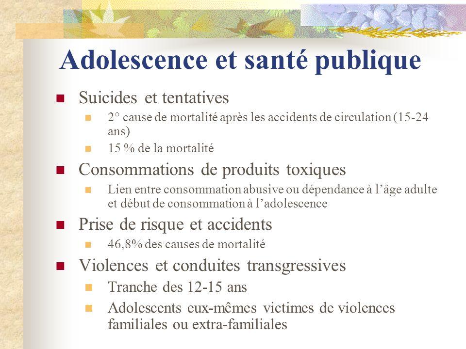 Adolescence et santé publique