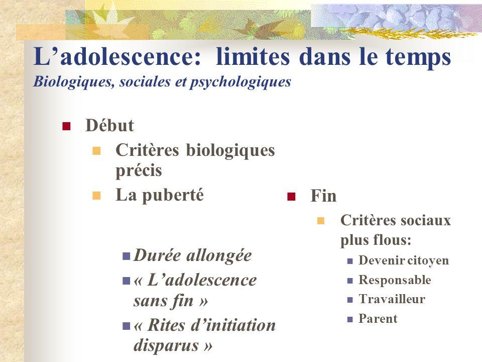 L'adolescence: limites dans le temps Biologiques, sociales et psychologiques