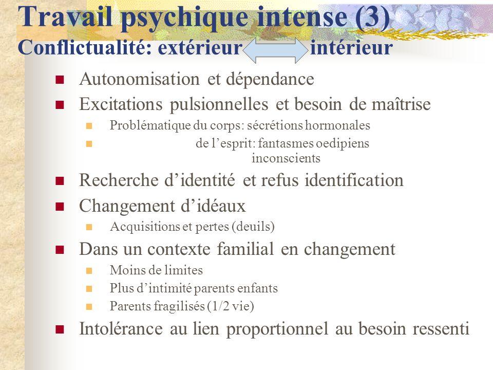 Travail psychique intense (3) Conflictualité: extérieur intérieur