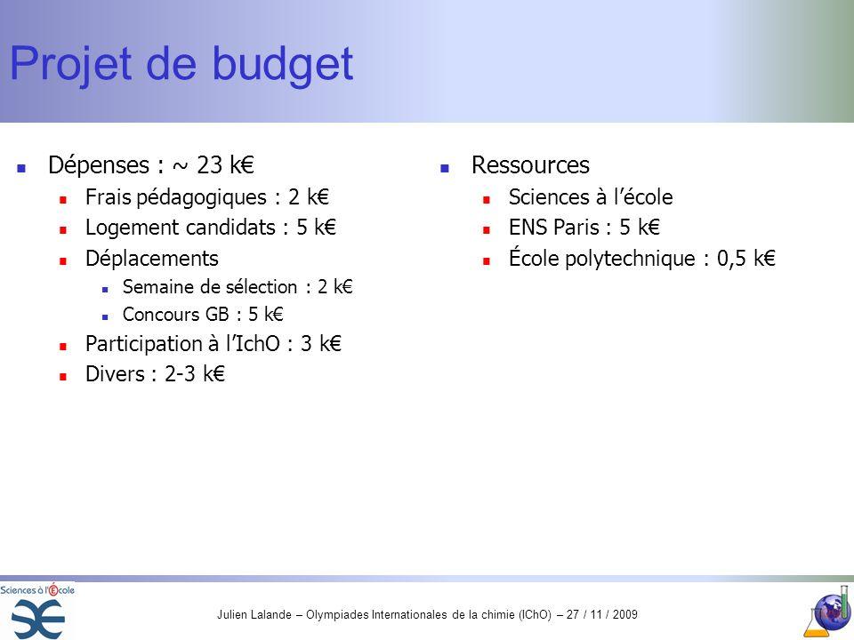 Projet de budget Dépenses : ~ 23 k€ Ressources