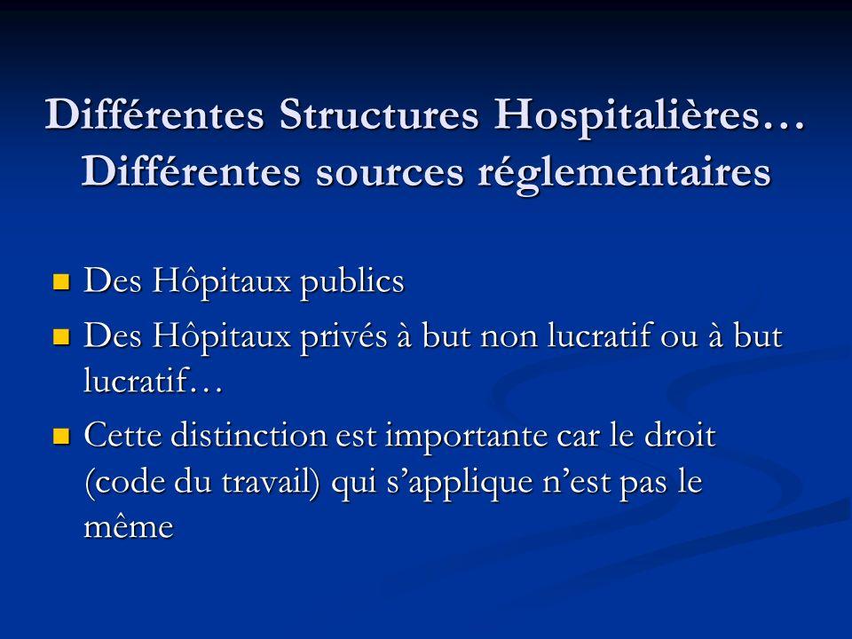 Différentes Structures Hospitalières… Différentes sources réglementaires