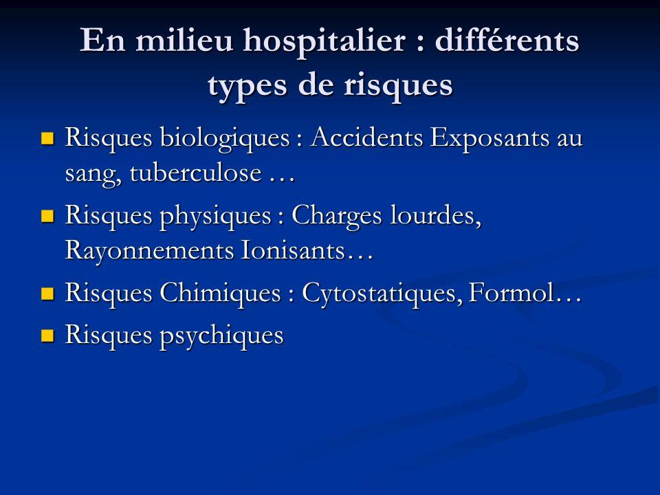En milieu hospitalier : différents types de risques