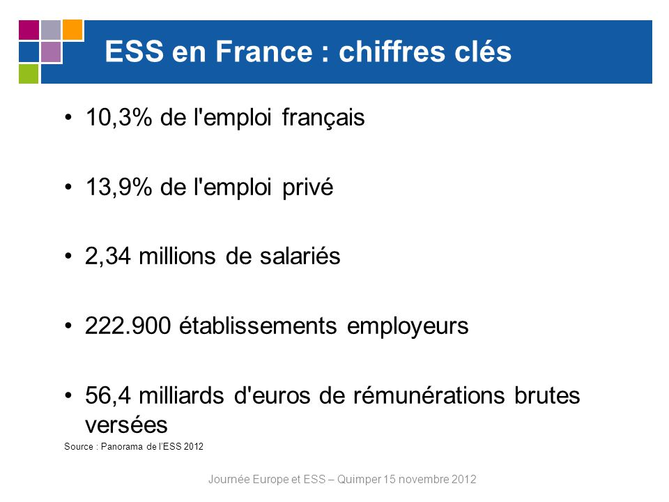 ESS en France : chiffres clés