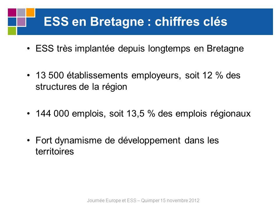 ESS en Bretagne : chiffres clés