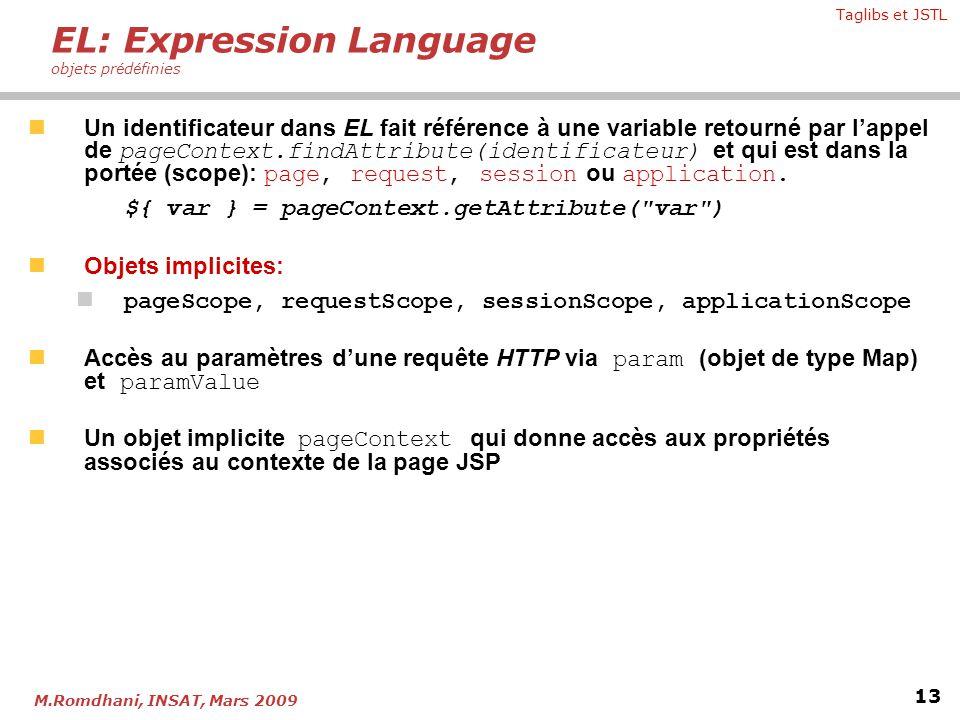EL: Expression Language objets prédéfinies