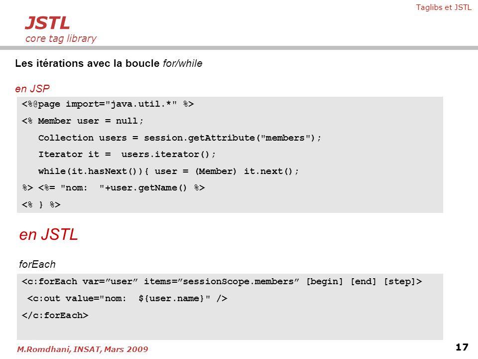 JSTL core tag library en JSTL Les itérations avec la boucle for/while