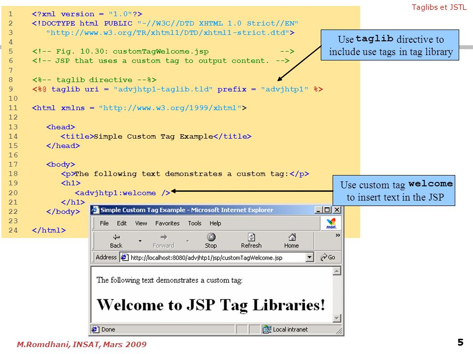include use tags in tag library include use tags in tag library
