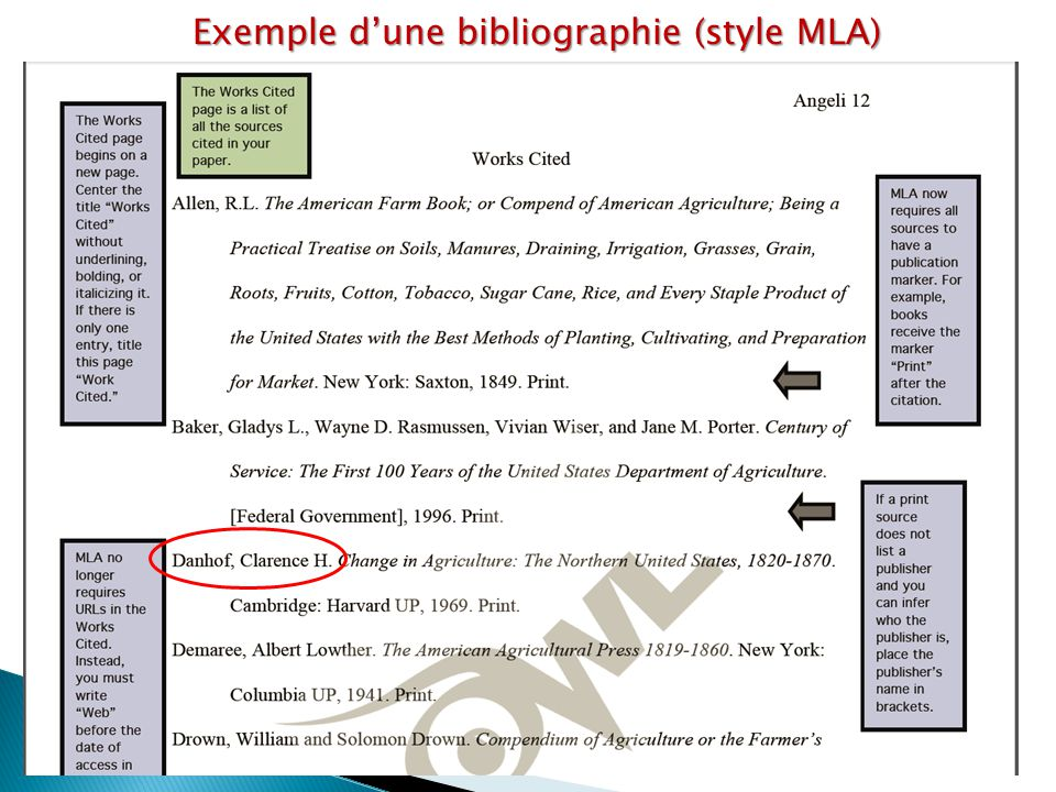 Exemple d'une bibliographie (style MLA)