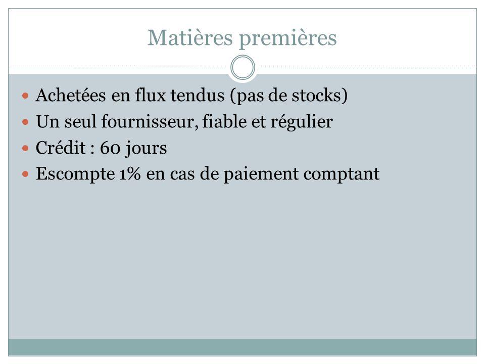 Matières premières Achetées en flux tendus (pas de stocks)