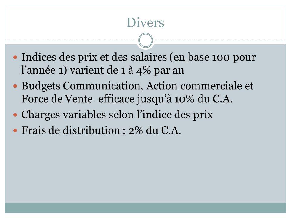 Divers Indices des prix et des salaires (en base 100 pour l'année 1) varient de 1 à 4% par an.