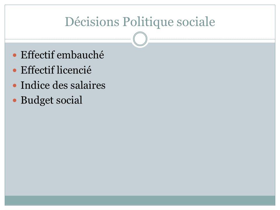 Décisions Politique sociale