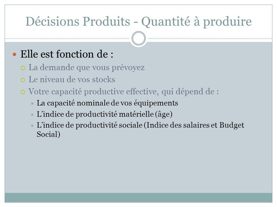 Décisions Produits - Quantité à produire