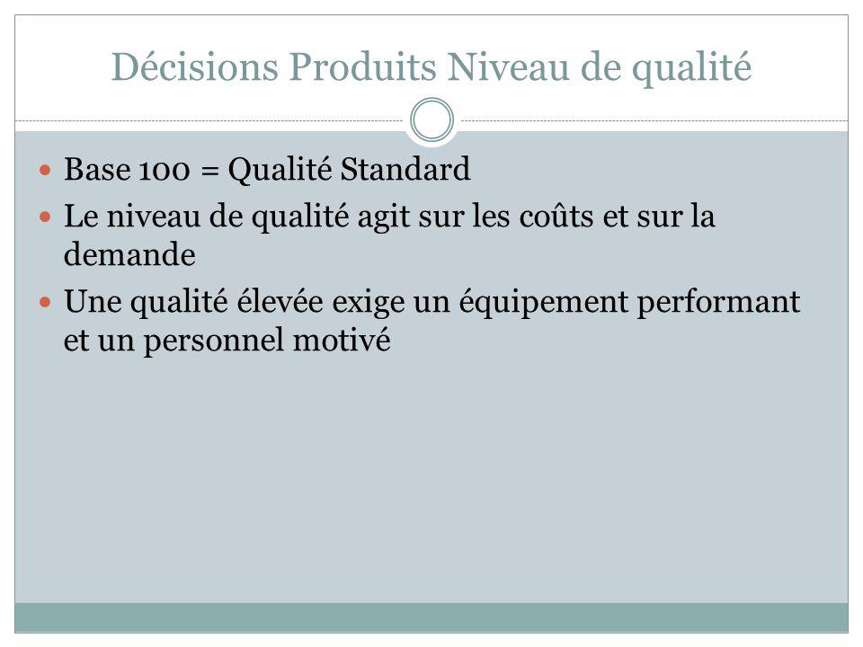 Décisions Produits Niveau de qualité