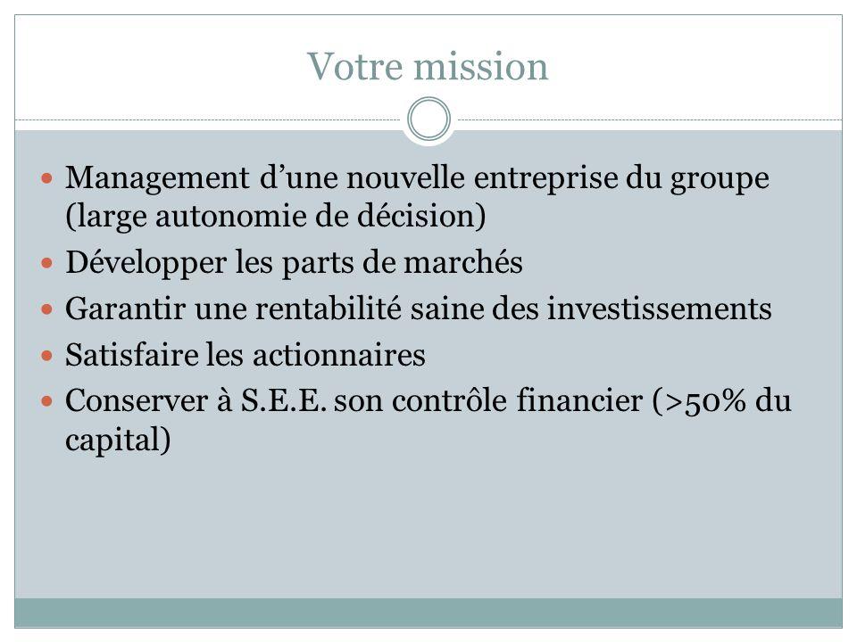 Votre mission Management d'une nouvelle entreprise du groupe (large autonomie de décision) Développer les parts de marchés.