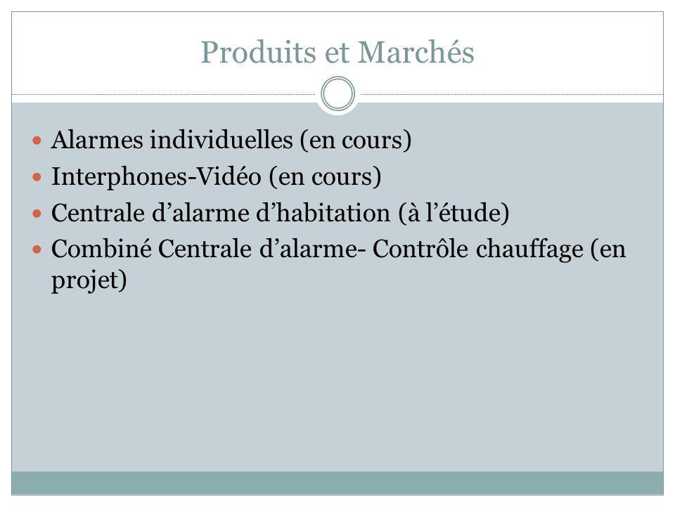 Produits et Marchés Alarmes individuelles (en cours)
