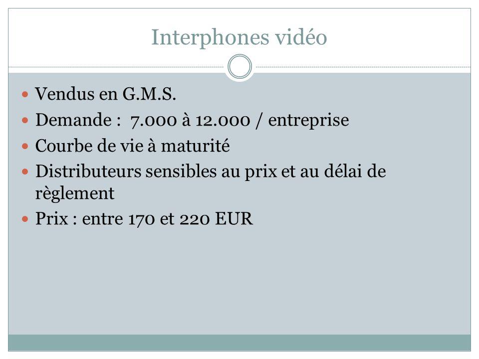 Interphones vidéo Vendus en G.M.S.