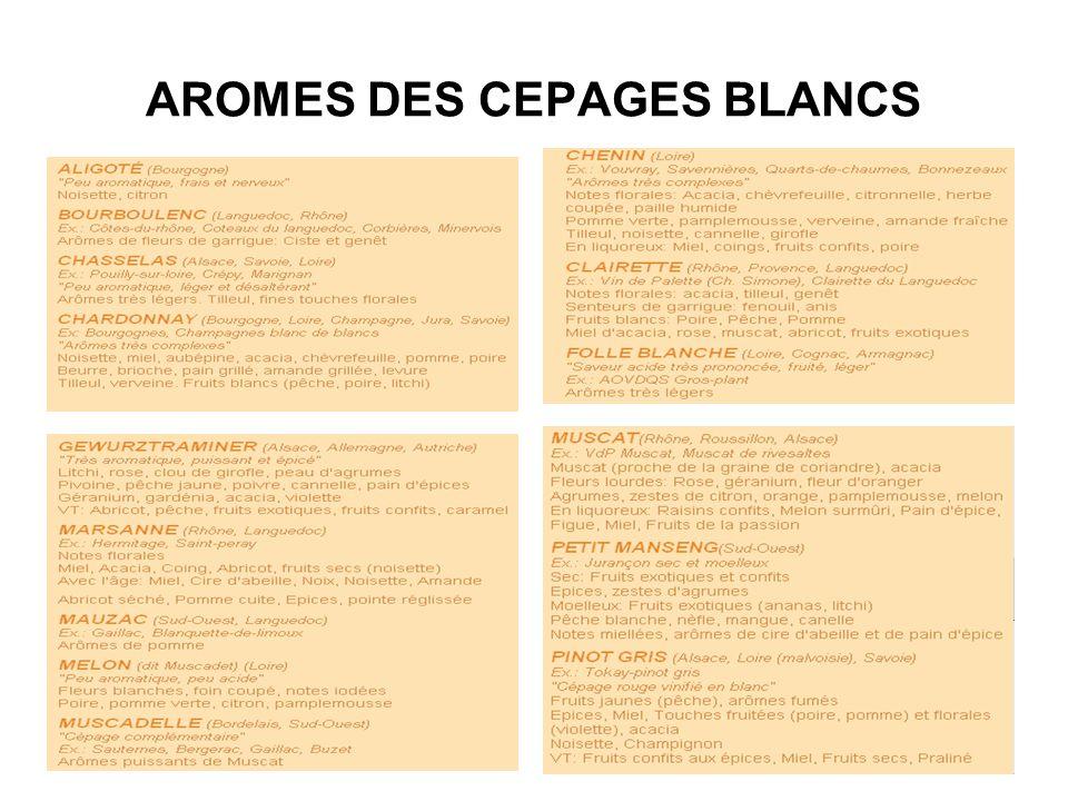 AROMES DES CEPAGES BLANCS