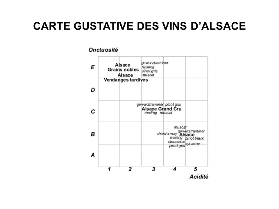 CARTE GUSTATIVE DES VINS D'ALSACE
