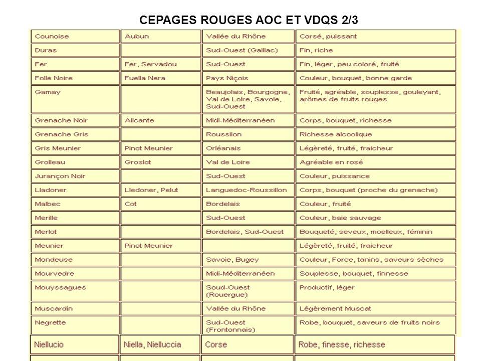 CEPAGES ROUGES AOC ET VDQS 2/3
