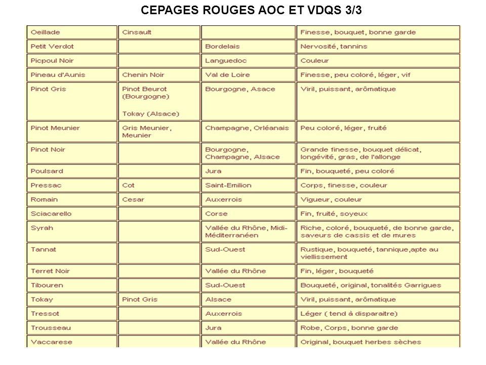 CEPAGES ROUGES AOC ET VDQS 3/3
