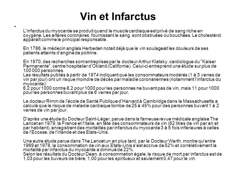 Vin et Infarctus