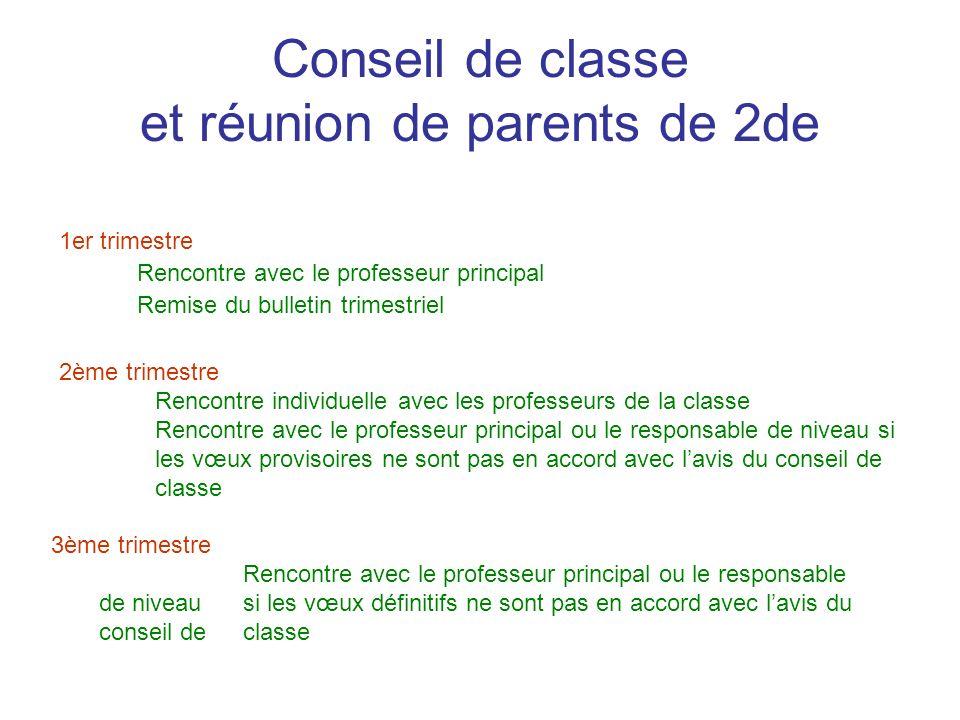 Conseil de classe et réunion de parents de 2de