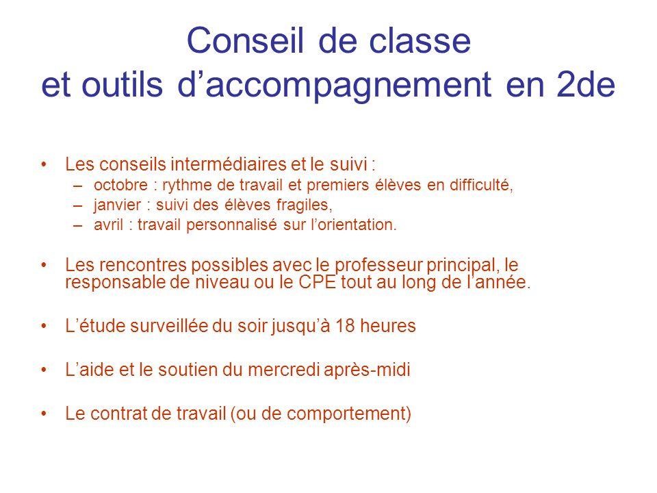 Conseil de classe et outils d'accompagnement en 2de