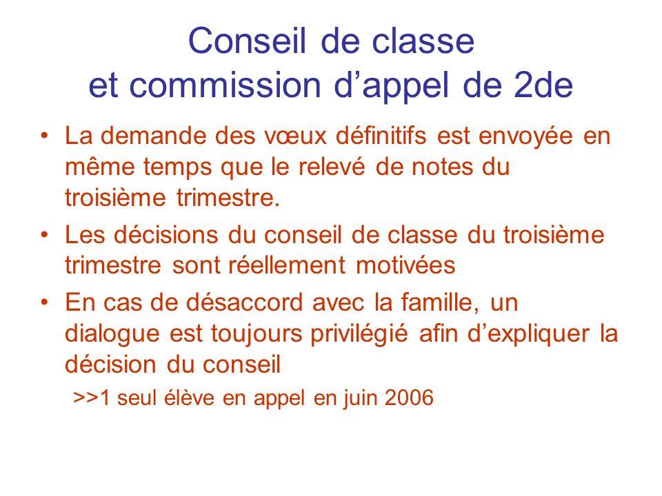 Conseil de classe et commission d'appel de 2de