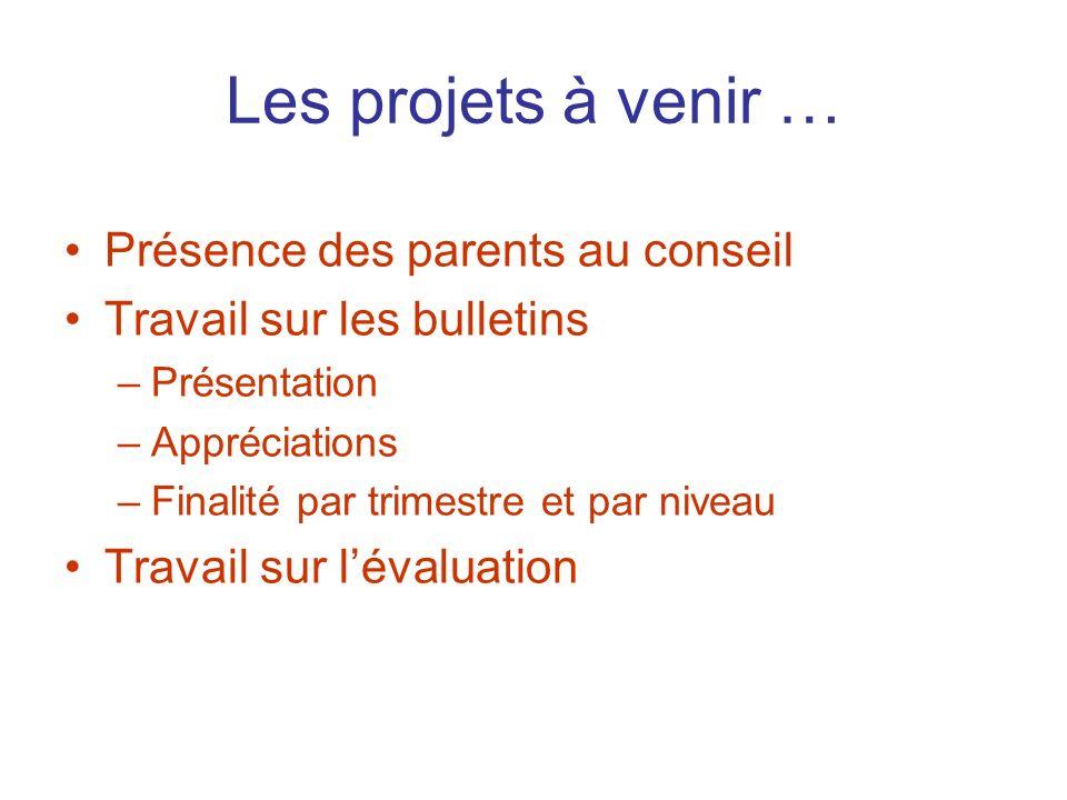 Les projets à venir … Présence des parents au conseil