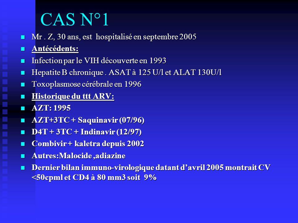 CAS N°1 Mr . Z, 30 ans, est hospitalisé en septembre 2005 Antécédents: