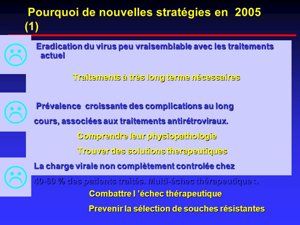 Pourquoi de nouvelles stratégies en 2005 (1)