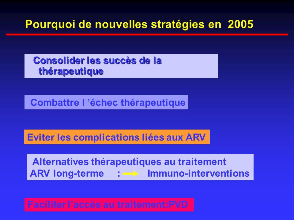 Pourquoi de nouvelles stratégies en 2005