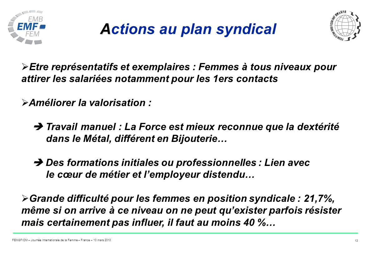 Actions au plan syndical