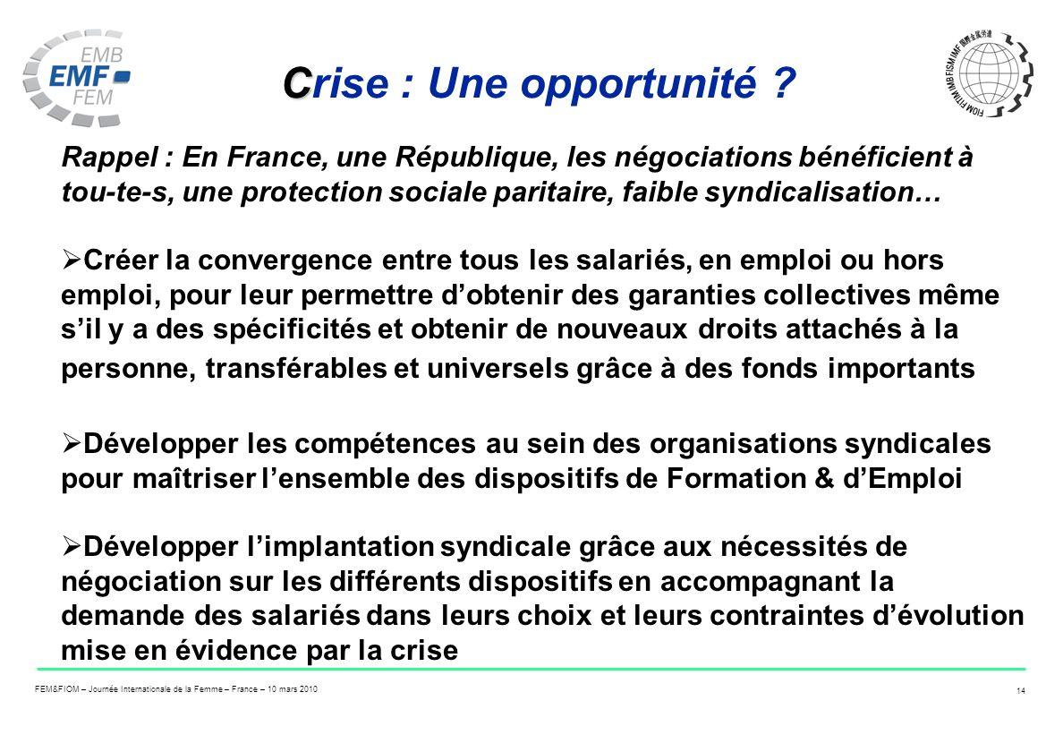 Crise : Une opportunité