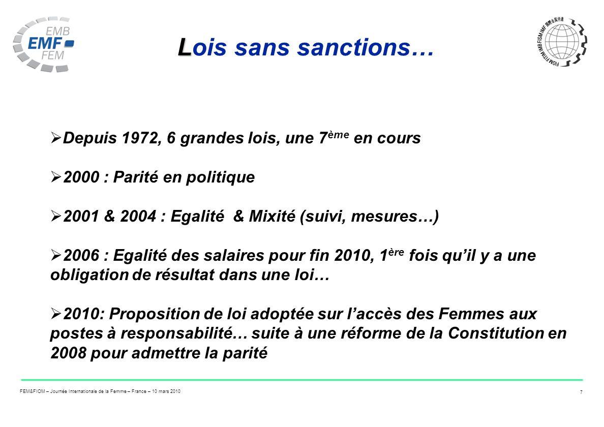 Lois sans sanctions… Depuis 1972, 6 grandes lois, une 7ème en cours