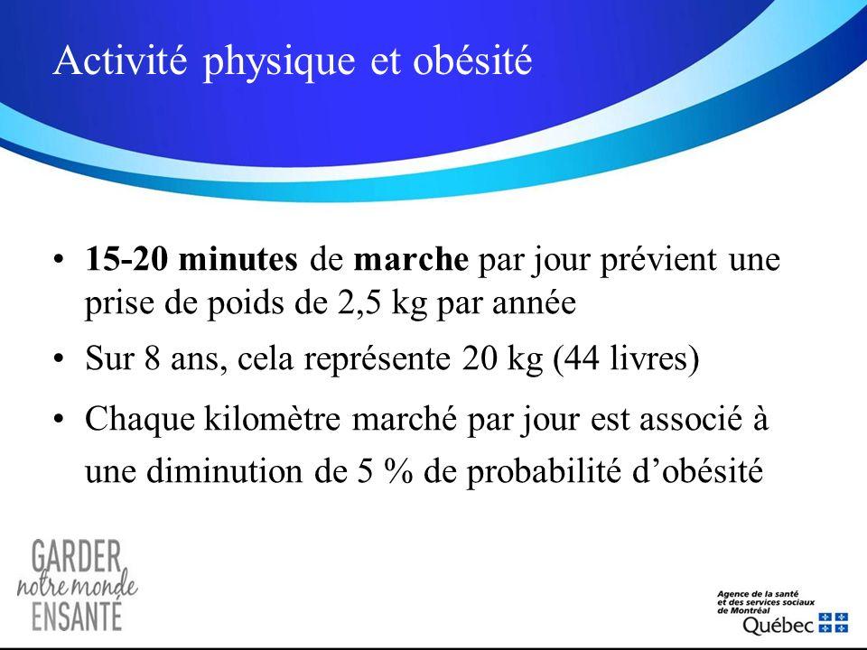 Activité physique et obésité